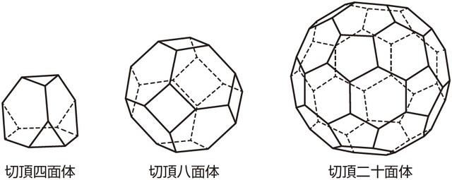 正 多 角形 と は 正 多 角形 極限 — また、上記のことを言い換えると「正多角形の極限は円になる」ということになる。これはつまり、「正...