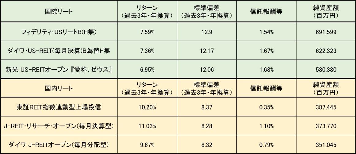 法 財産 三 分 ☆プロが教える財産三分法の仕分け法☆とは!!