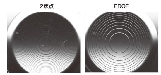 [図表1]2焦点とEDOFの回折構造の違い