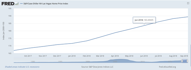 (出典:S&P Dow Jones Indices LLC)