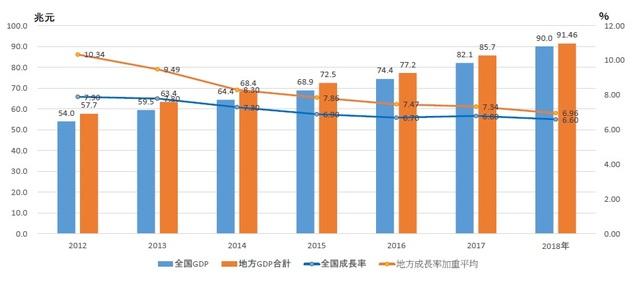 減速する中国経済…国家統計局が操る「GDP」を改めて検証する