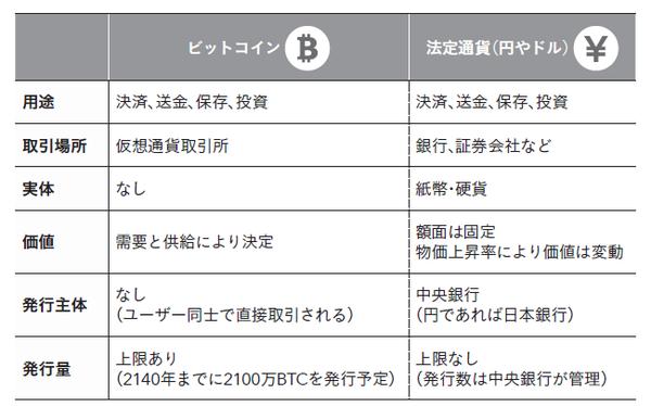 ハッシュレート分析によるビットコイン妥当価格は11,746ドル【フィスコ・ビットコインニュース】