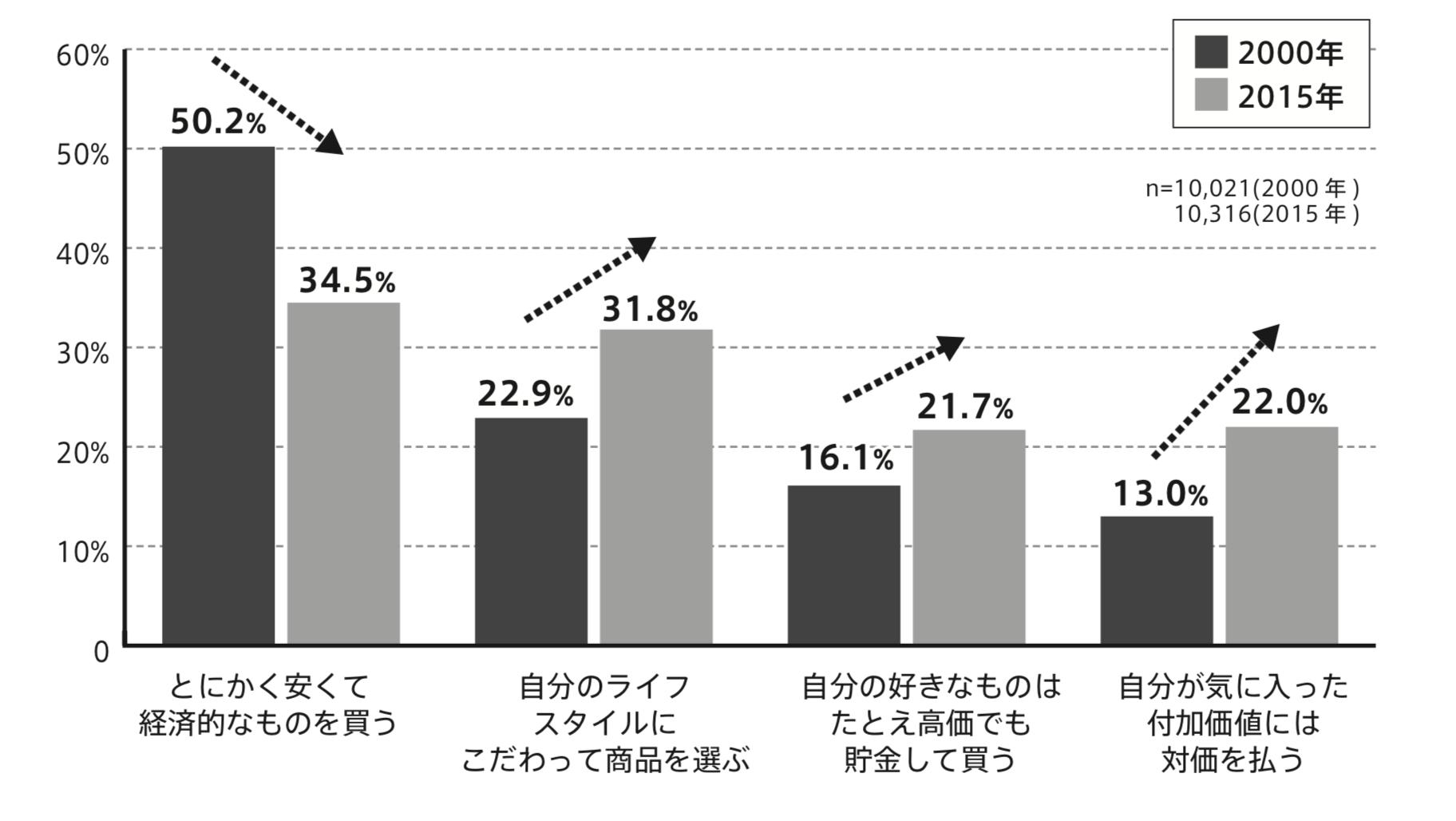 世界 マスコミ 信用度 【世論調査】マスコミは信頼できない 18~20歳代は60%と最も多く若い世代ほど「信頼できない」-日本経済新聞