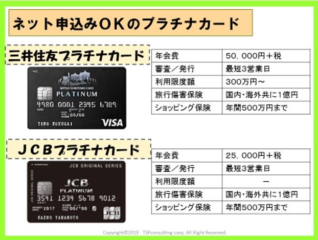 アメックス ブラック カード 年 会費