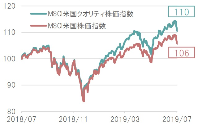 スイス中型株指数 - SMI MID - JapaneseClass.jp