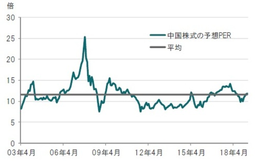 サムスンバイオ 株価