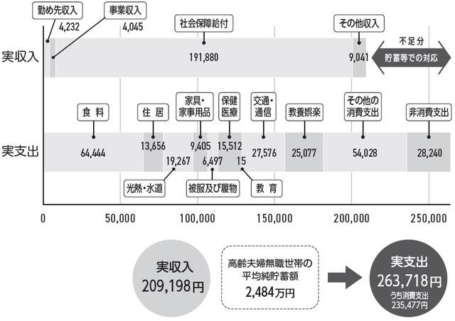 金 延長 公務員 定年 退職 2000万円前後の退職金があっても 地方公務員の老後は悲惨?