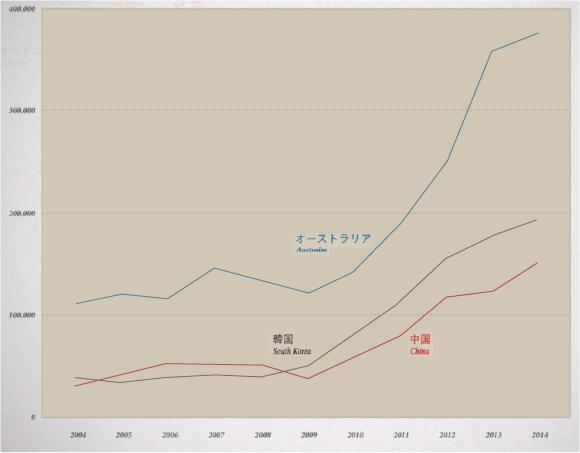 なぜオアフ島の不動産価格は米国本土と動きが違うのか? | 富裕層向け資産防衛メディア | 幻冬舎ゴールドオンライン
